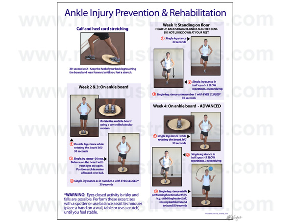 ankle_injury_prevention_and_rehabilitation_poster